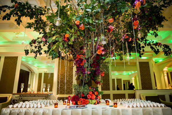 Photo in 6 Sensational Wedding Themes!