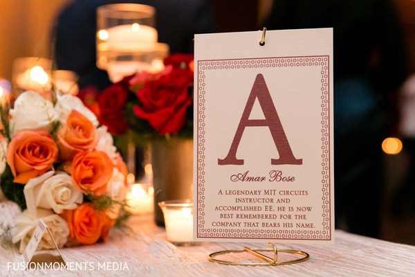 place cards,place card,place cards for wedding,place card for indian wedding,place cards for indian wedding,place card for wedding,escort cards