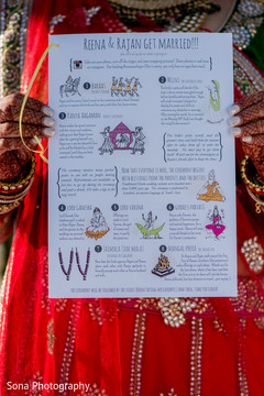 Inspiration Photo Gallery Indian Weddings