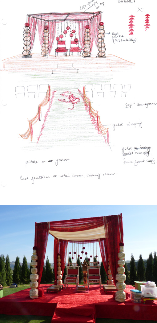 Indian wedding, indian wedding blog, outdoor mandap ideas copy